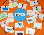 Mąstymo žemėlapių taikymas ugdant ikimokyklinukų kalbą