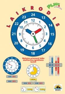 Plius. Laikrodis